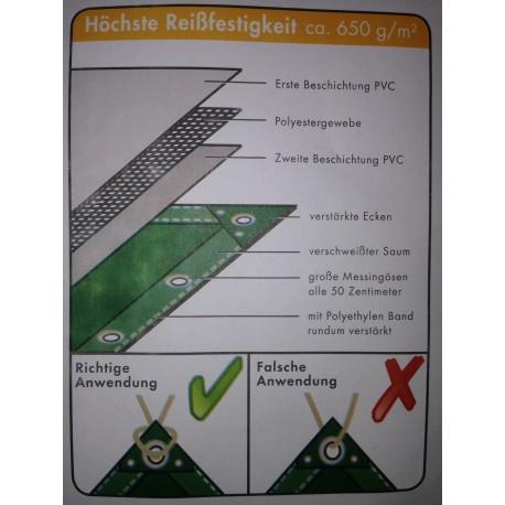beschrijving PVC dekkleed